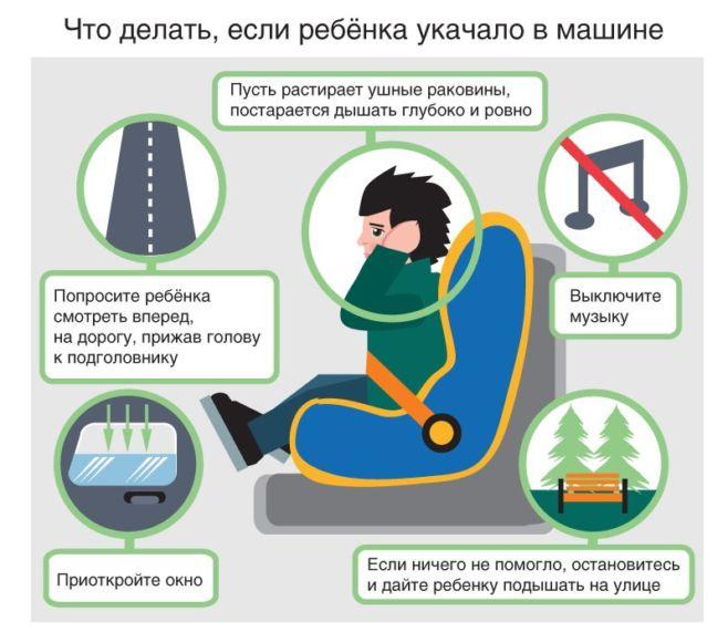 Как избежать укачивания в транспорте